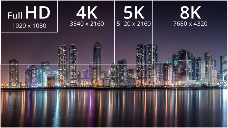 8K Video projection